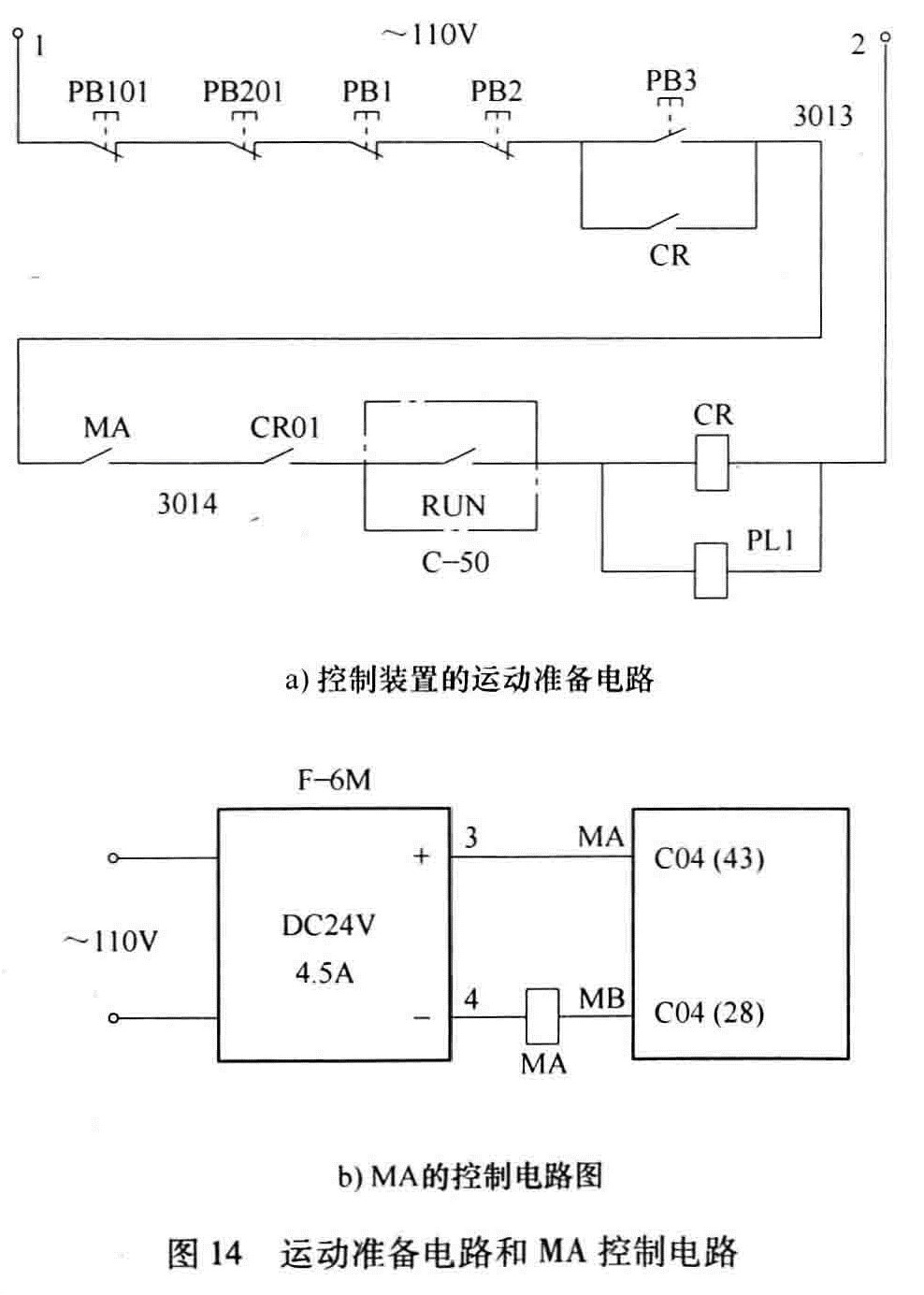yundongzhun备电路和MAkong制电路